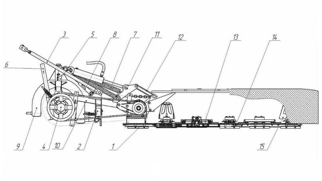 Перечень составных частей косилки ротационной навесной АС-1-01