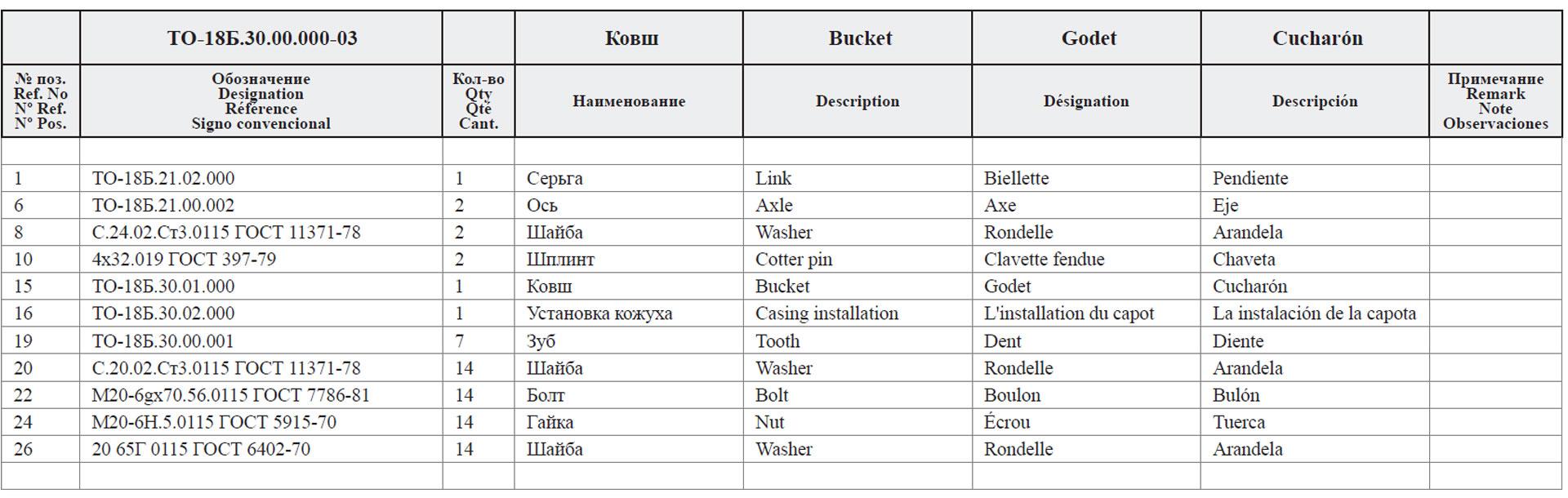 Ковш ТО-18Б.30.00.000