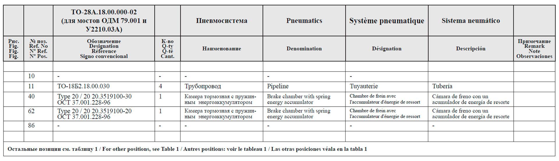 Пневмосистема ТО-28А.18.00.000