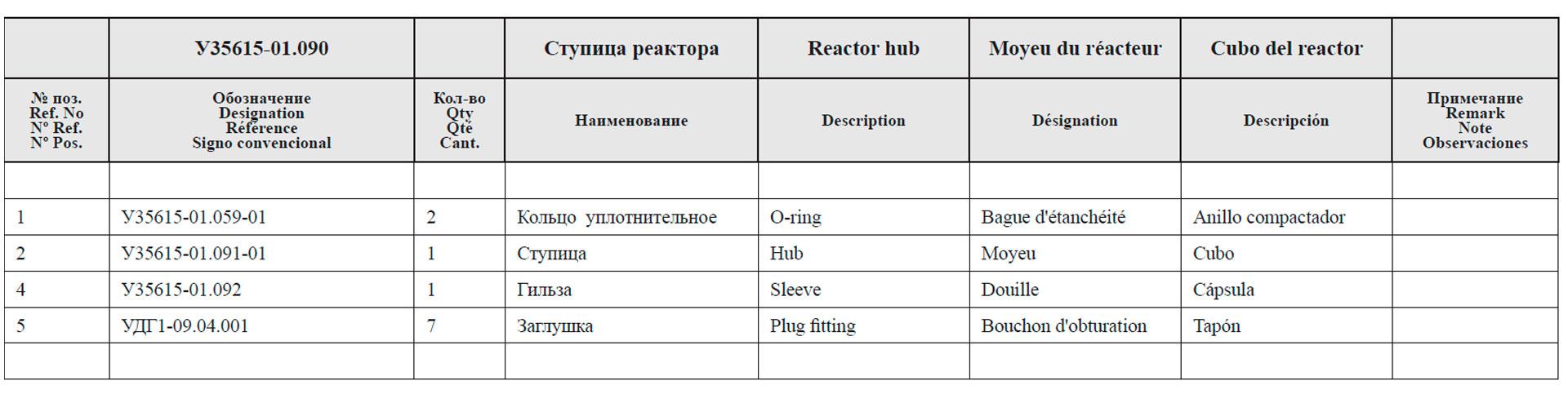 Ступица реактора У35615-01.090