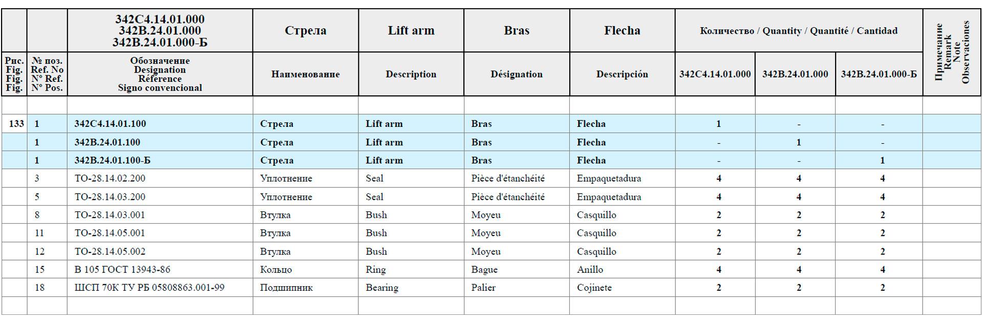 Стрелы погрузочного оборудования 342С4.14.01.000, 342В.24.01.000 (удлинненная), 342В.24.01.000-Б