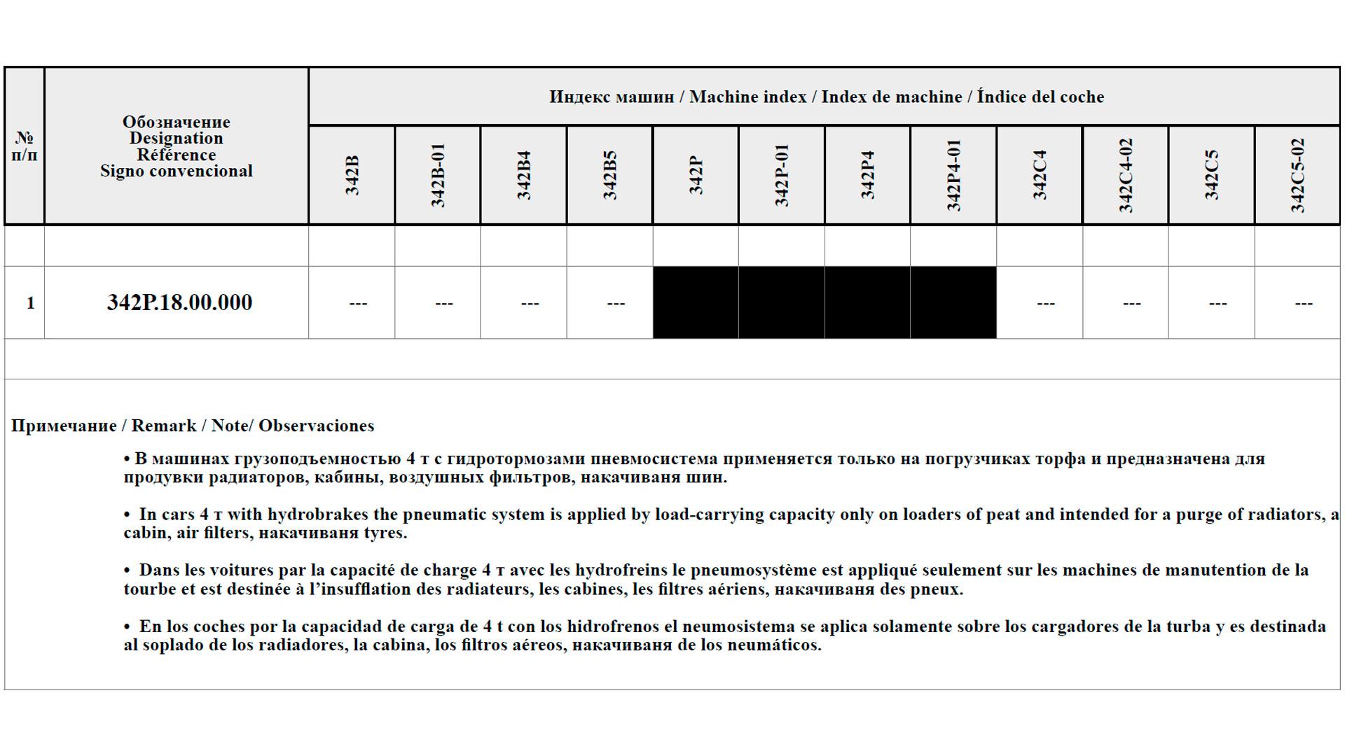 Сводная таблица применяемости пневмосистемы для машин грузоподъемностью 4 т с гидротормозами