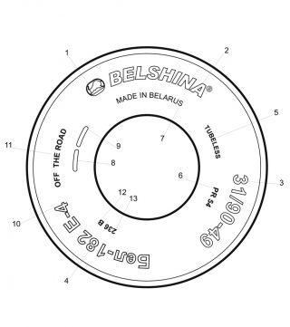 Маркировка шин радиальной конструкции