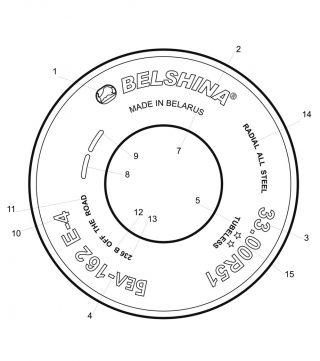Маркировка шин диагональной конструкции
